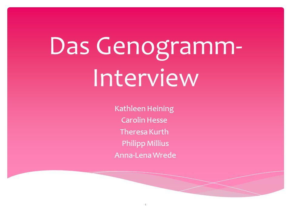 Das Genogramm- Interview Kathleen Heining Carolin Hesse Theresa Kurth Philipp Millius Anna-Lena Wrede 1