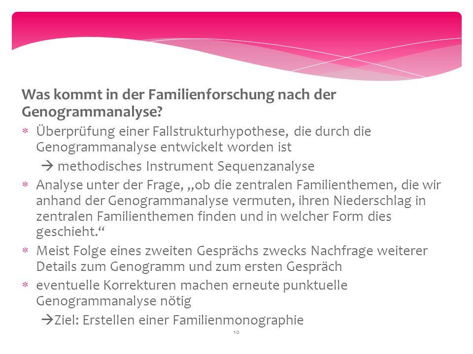 10 Was kommt in der Familienforschung nach der Genogrammanalyse?  Überprüfung einer Fallstrukturhypothese, die durch die Genogrammanalyse entwickelt