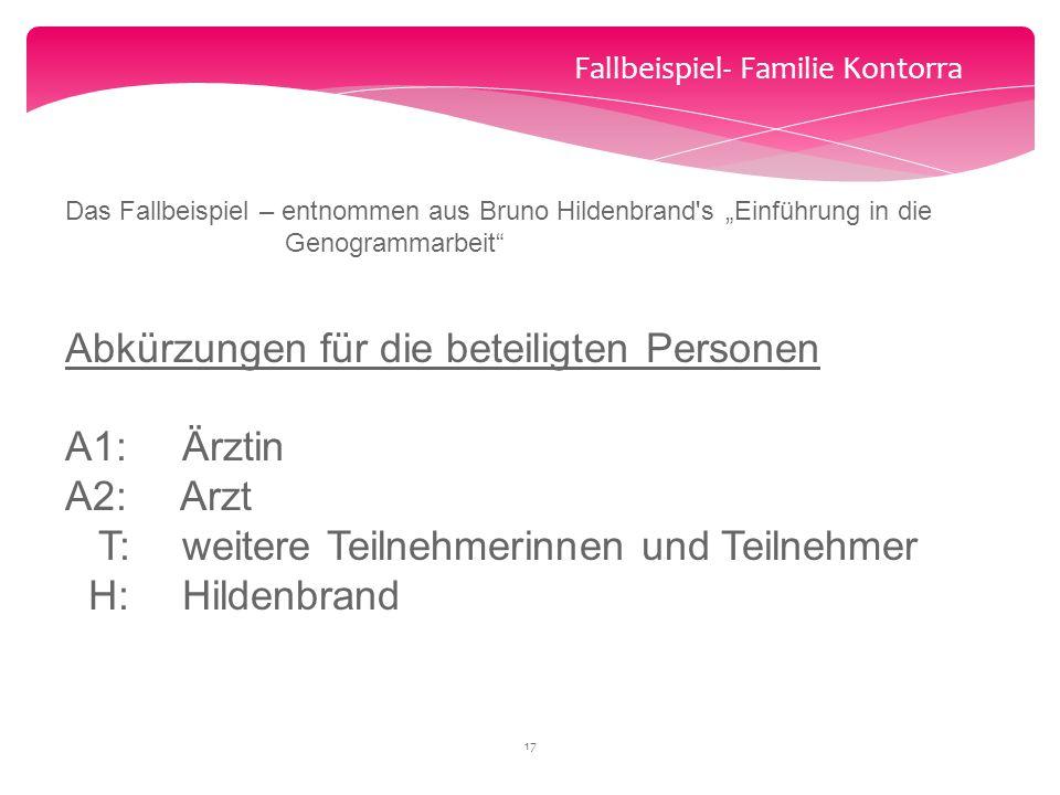 """Das Fallbeispiel – entnommen aus Bruno Hildenbrand's """"Einführung in die Genogrammarbeit"""" Abkürzungen für die beteiligten Personen A1: Ärztin A2: Arzt"""