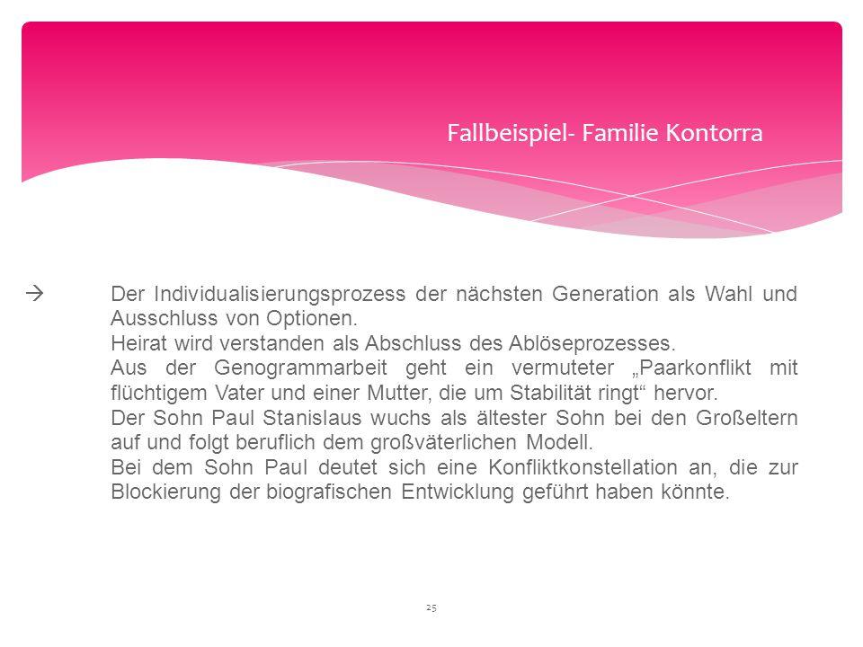 Fallbeispiel- Familie Kontorra  Der Individualisierungsprozess der nächsten Generation als Wahl und Ausschluss von Optionen. Heirat wird verstanden a