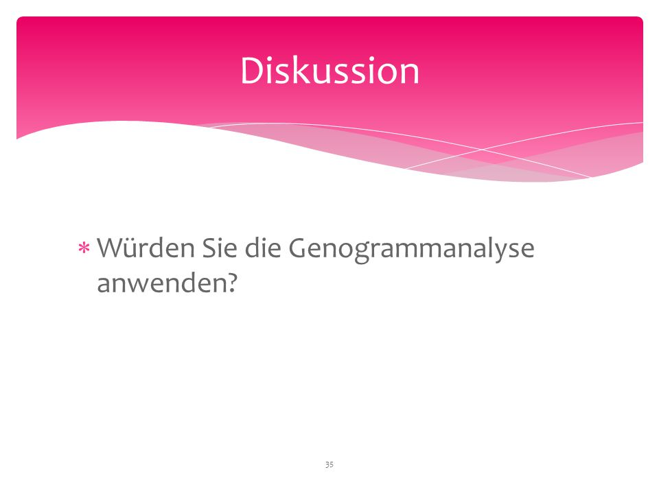  Würden Sie die Genogrammanalyse anwenden? Diskussion 35