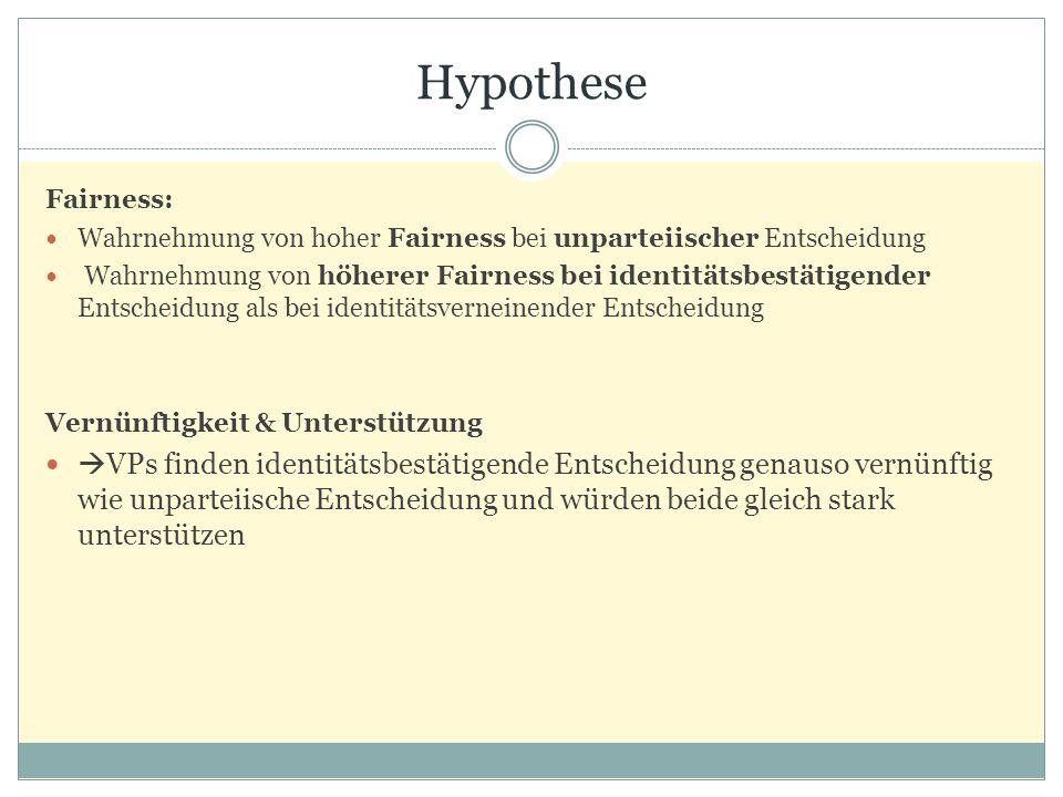 Hypothese Fairness: Wahrnehmung von hoher Fairness bei unparteiischer Entscheidung Wahrnehmung von höherer Fairness bei identitätsbestätigender Entscheidung als bei identitätsverneinender Entscheidung Vernünftigkeit & Unterstützung  VPs finden identitätsbestätigende Entscheidung genauso vernünftig wie unparteiische Entscheidung und würden beide gleich stark unterstützen