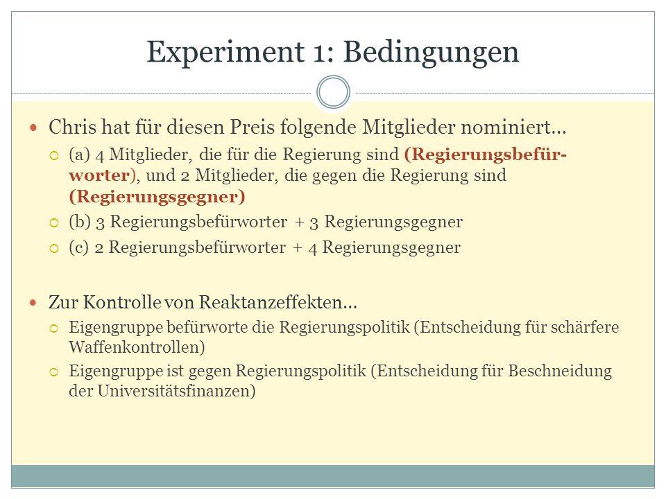 Experiment 1: Bedingungen Chris hat für diesen Preis folgende Mitglieder nominiert…  (a) 4 Mitglieder, die für die Regierung sind (Regierungsbefür- w
