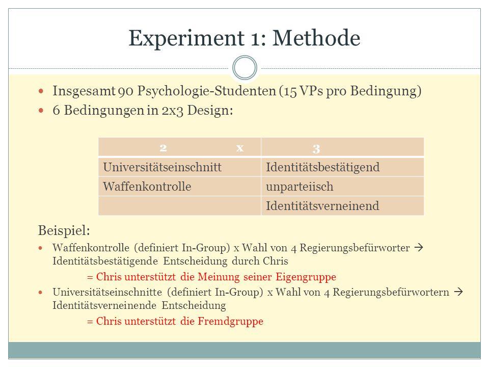 Experiment 1: Methode Insgesamt 90 Psychologie-Studenten (15 VPs pro Bedingung) 6 Bedingungen in 2x3 Design: Beispiel: Waffenkontrolle (definiert In-G