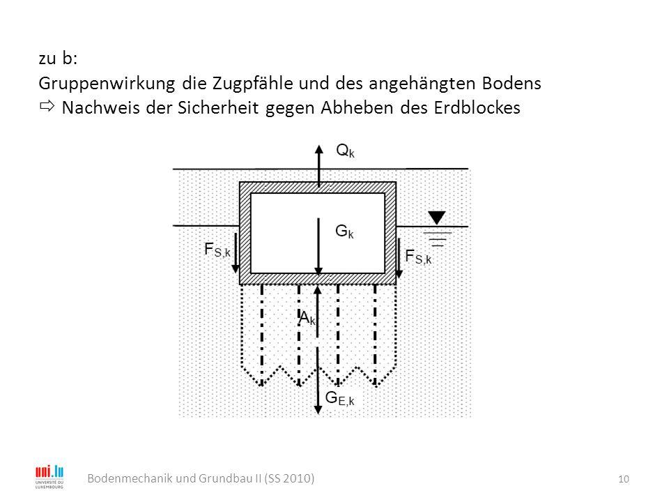 10 Bodenmechanik und Grundbau II (SS 2010) zu b: Gruppenwirkung die Zugpfähle und des angehängten Bodens  Nachweis der Sicherheit gegen Abheben des E
