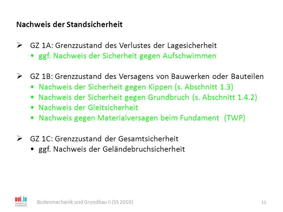 12 Bodenmechanik und Grundbau II (SS 2010) Nachweis der Standsicherheit  GZ 1A: Grenzzustand des Verlustes der Lagesicherheit ggf. Nachweis der Siche