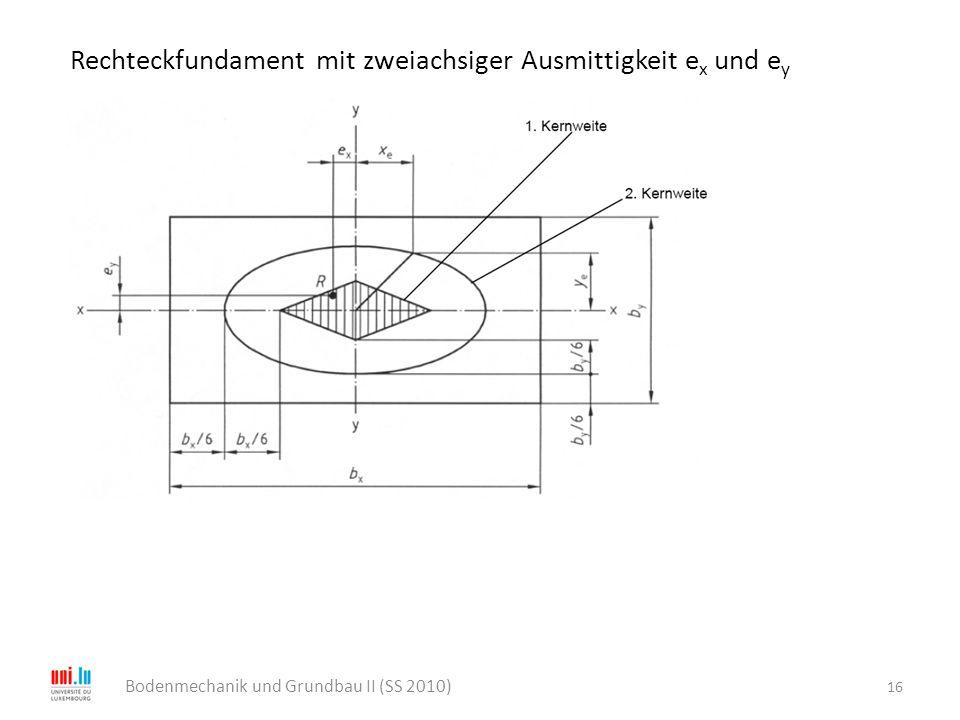 16 Bodenmechanik und Grundbau II (SS 2010) Rechteckfundament mit zweiachsiger Ausmittigkeit e x und e y