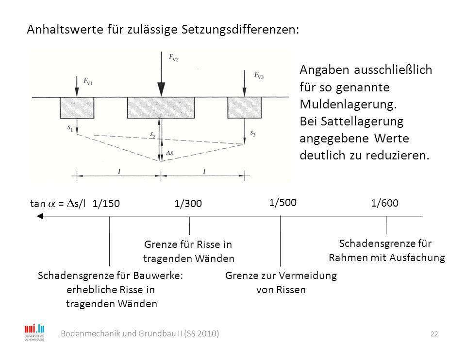 22 Bodenmechanik und Grundbau II (SS 2010) Anhaltswerte für zulässige Setzungsdifferenzen: tan  =  s/l Schadensgrenze für Rahmen mit Ausfachung 1/60