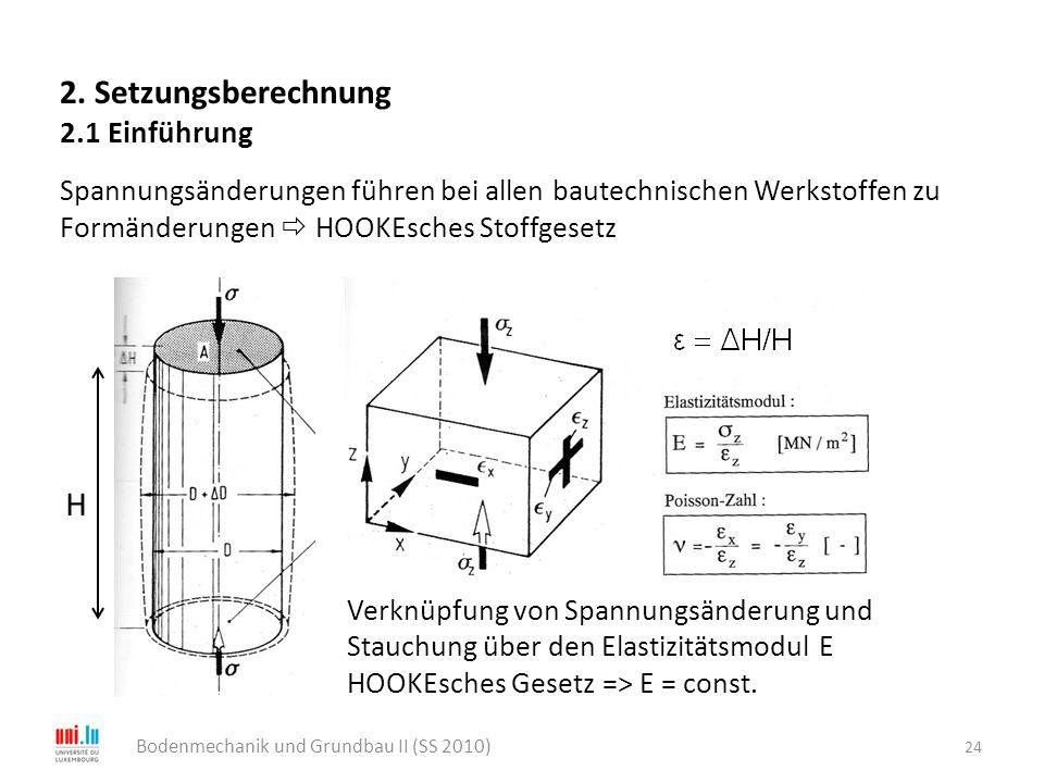 24 Bodenmechanik und Grundbau II (SS 2010) 2. Setzungsberechnung 2.1 Einführung Spannungsänderungen führen bei allen bautechnischen Werkstoffen zu For