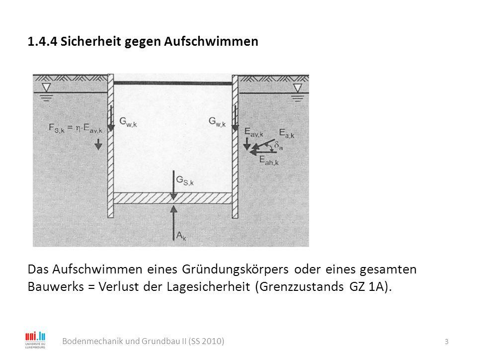 3 Bodenmechanik und Grundbau II (SS 2010) 1.4.4 Sicherheit gegen Aufschwimmen Das Aufschwimmen eines Gründungskörpers oder eines gesamten Bauwerks = V