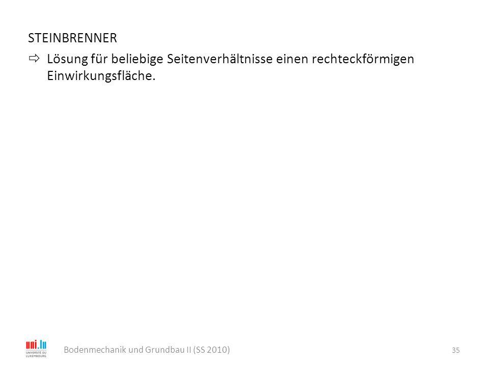 STEINBRENNER  Lösung für beliebige Seitenverhältnisse einen rechteckförmigen Einwirkungsfläche. 35 Bodenmechanik und Grundbau II (SS 2010)