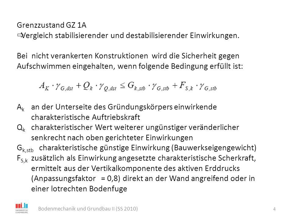 4 Bodenmechanik und Grundbau II (SS 2010) Grenzzustand GZ 1A  Vergleich stabilisierender und destabilisierender Einwirkungen. Bei nicht verankerten K