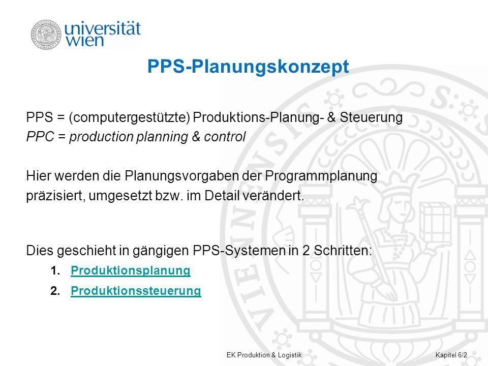 EK Produktion & LogistikKapitel 6/3 6.1 Produktionsplanung Ausgangspunkt: MPS (siehe Kapitel 5) – geplante Primärbedarfsmengen der Endprodukte in den nächsten Perioden Mengenplanung bestehend aus Materialbedarfsplanung (MRP = material requirement planning): wann werden welche Rohstoffe in welcher Menge benötigt.
