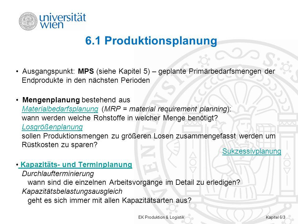 EK Produktion & LogistikKapitel 6/3 6.1 Produktionsplanung Ausgangspunkt: MPS (siehe Kapitel 5) – geplante Primärbedarfsmengen der Endprodukte in den
