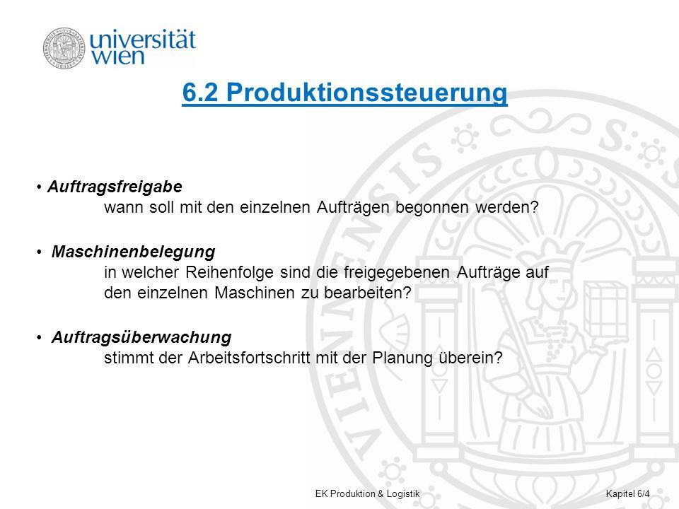 EK Produktion & LogistikKapitel 6/4 6.2 Produktionssteuerung Auftragsfreigabe wann soll mit den einzelnen Aufträgen begonnen werden? Maschinenbelegung