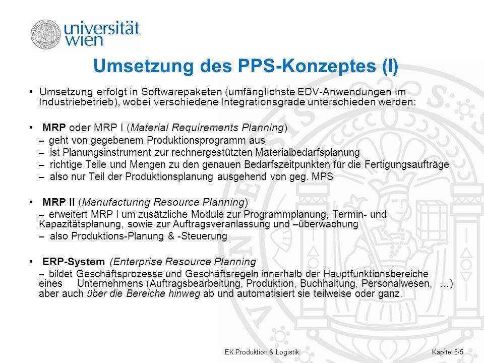 EK Produktion & LogistikKapitel 6/5 Umsetzung des PPS-Konzeptes (I) Umsetzung erfolgt in Softwarepaketen (umfänglichste EDV-Anwendungen im Industriebe