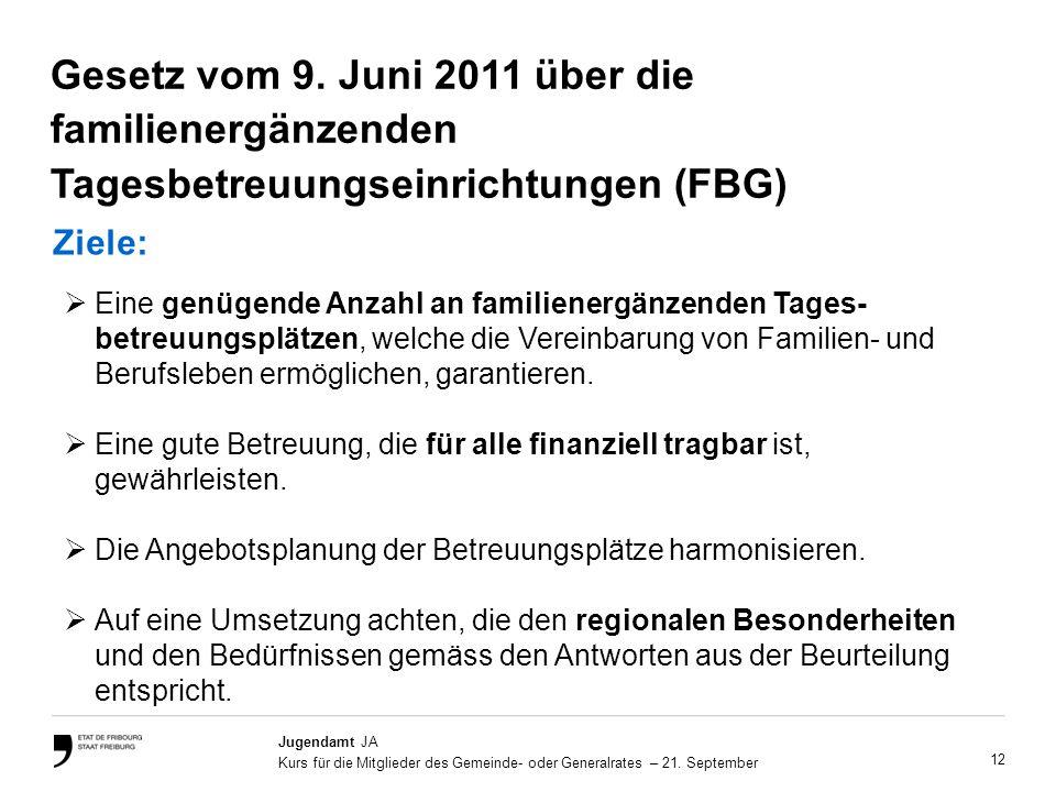 12 Jugendamt JA Kurs für die Mitglieder des Gemeinde- oder Generalrates – 21.