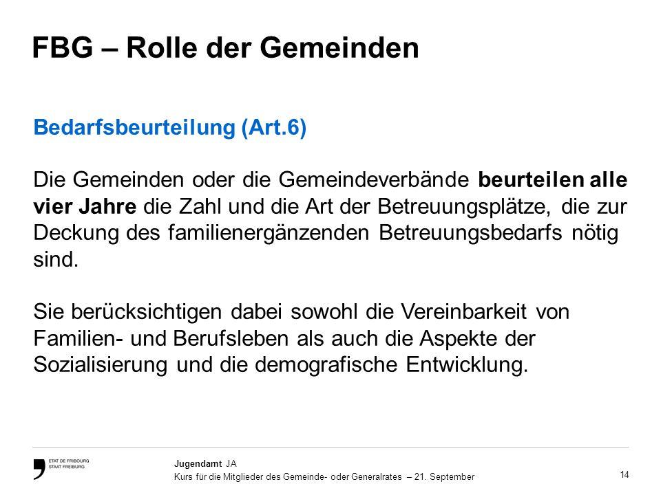 14 Jugendamt JA Kurs für die Mitglieder des Gemeinde- oder Generalrates – 21.