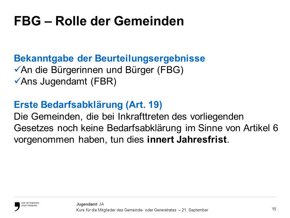 15 Jugendamt JA Kurs für die Mitglieder des Gemeinde- oder Generalrates – 21.
