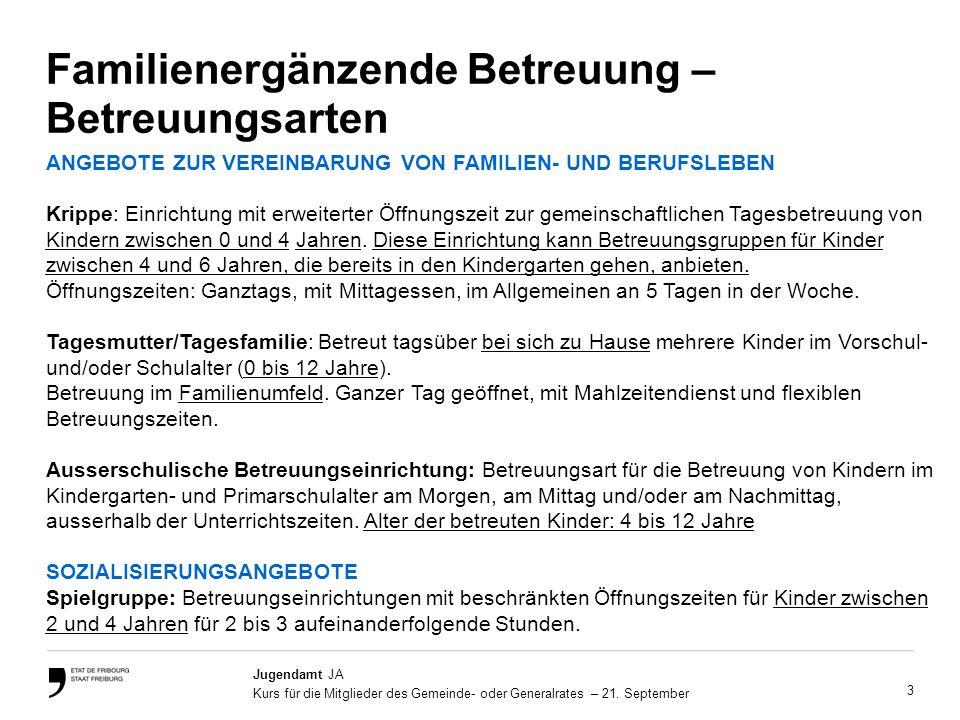 24 Jugendamt JA Kurs für die Mitglieder des Gemeinde- oder Generalrates – 21.