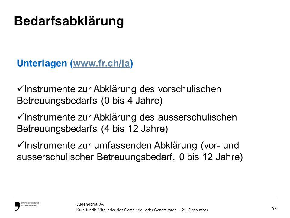 32 Jugendamt JA Kurs für die Mitglieder des Gemeinde- oder Generalrates – 21.