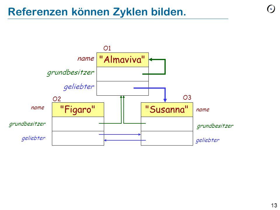 13 Referenzen können Zyklen bilden.