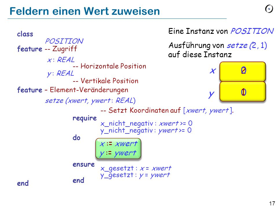 17 class POSITION feature -- Zugriff x : REAL -- Horizontale Position y : REAL -- Vertikale Position feature – Element-Veränderungen setze (xwert, ywe