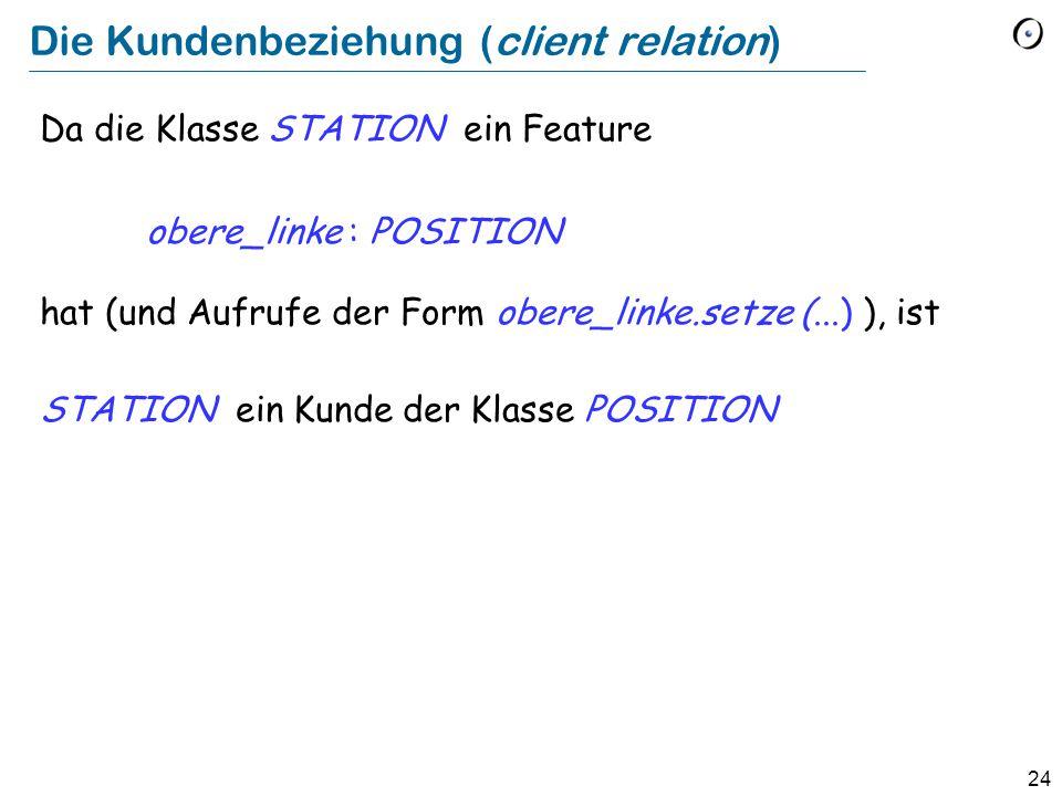 24 Die Kundenbeziehung (client relation) Da die Klasse STATION ein Feature obere_linke : POSITION hat (und Aufrufe der Form obere_linke.setze (...) ), ist STATION ein Kunde der Klasse POSITION
