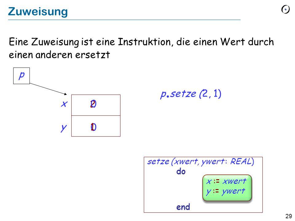 29 setze (xwert, ywert : REAL) do x := xwert y := ywert end Zuweisung Eine Zuweisung ist eine Instruktion, die einen Wert durch einen anderen ersetzt x y 2 0 p.