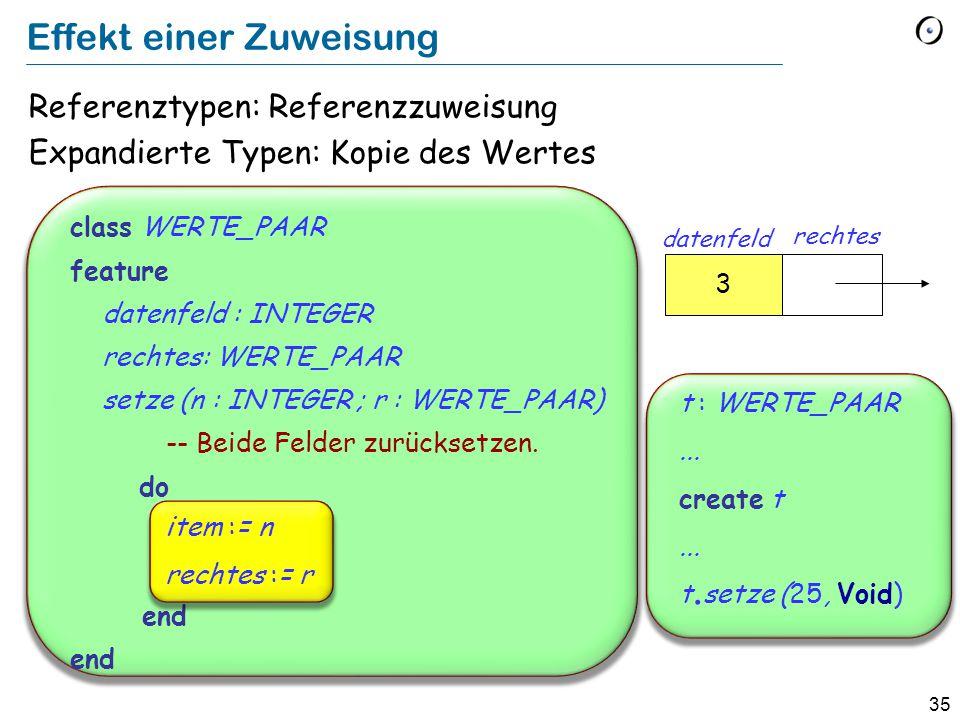 35 class WERTE_PAAR feature datenfeld : INTEGER rechtes: WERTE_PAAR setze (n : INTEGER ; r : WERTE_PAAR) -- Beide Felder zurücksetzen.