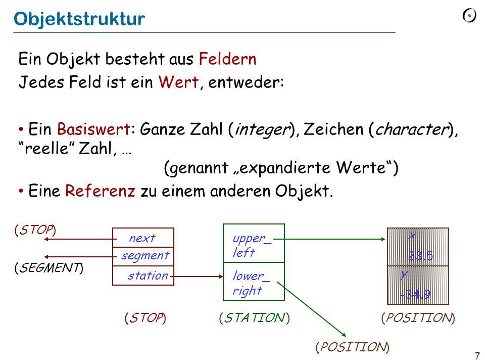 """7 Objektstruktur Ein Objekt besteht aus Feldern Jedes Feld ist ein Wert, entweder: Ein Basiswert: Ganze Zahl (integer), Zeichen (character), reelle Zahl, … (genannt """"expandierte Werte ) Eine Referenz zu einem anderen Objekt."""