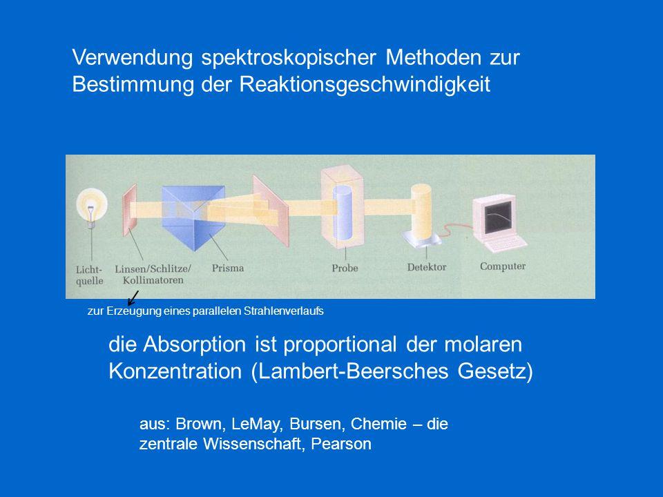 Verwendung spektroskopischer Methoden zur Bestimmung der Reaktionsgeschwindigkeit die Absorption ist proportional der molaren Konzentration (Lambert-B