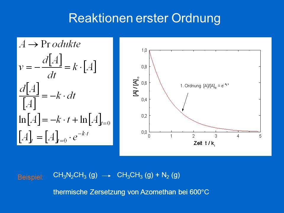Reaktionen erster Ordnung Beispiel: CH 3 N 2 CH 3 (g) CH 3 CH 3 (g) + N 2 (g) thermische Zersetzung von Azomethan bei 600°C
