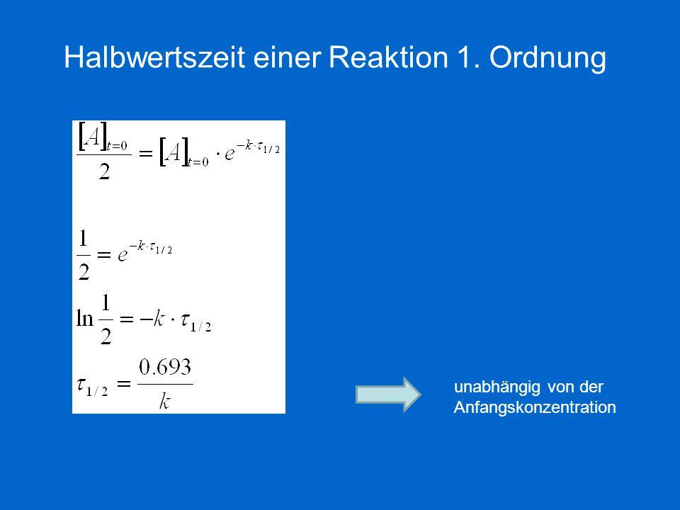 Halbwertszeit einer Reaktion 1. Ordnung unabhängig von der Anfangskonzentration