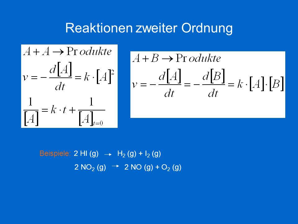 Reaktionen zweiter Ordnung Beispiele: 2 HI (g) H 2 (g) + I 2 (g) 2 NO 2 (g) 2 NO (g) + O 2 (g)