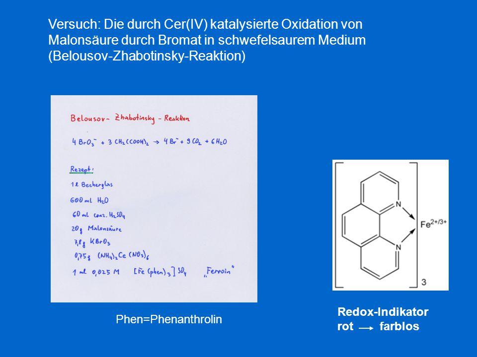Redox-Indikator rot farblos Phen=Phenanthrolin Versuch: Die durch Cer(IV) katalysierte Oxidation von Malonsäure durch Bromat in schwefelsaurem Medium