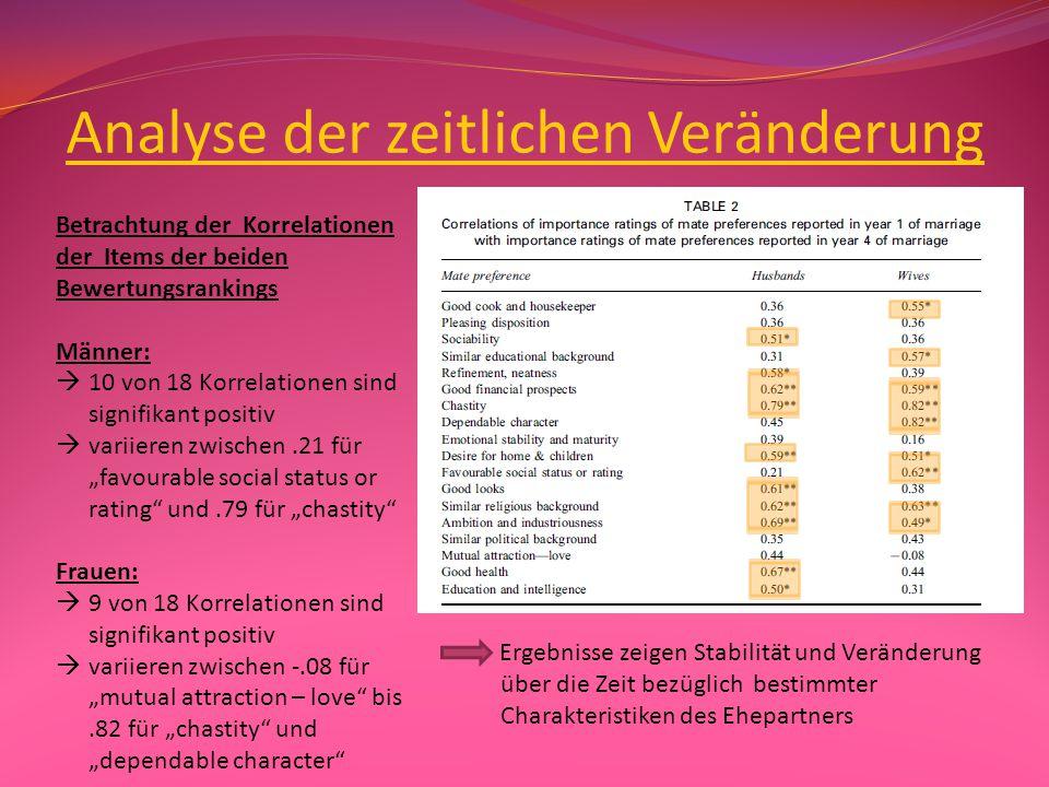 """Test der Hypothesen Hypothese 3: Persönlichkeitseigenschaften  Negative Differenz bzgl. """"pleasing disposition"""" (bei Männern & Frauen)  Negative Diff"""
