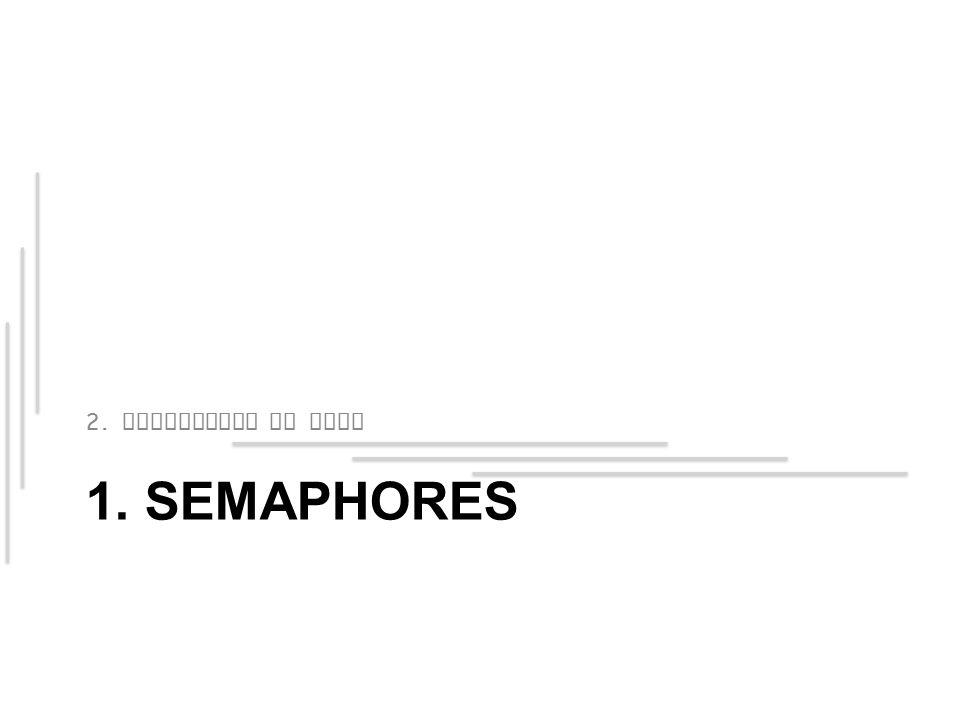 1. SEMAPHORES 2. Semaphores in Java