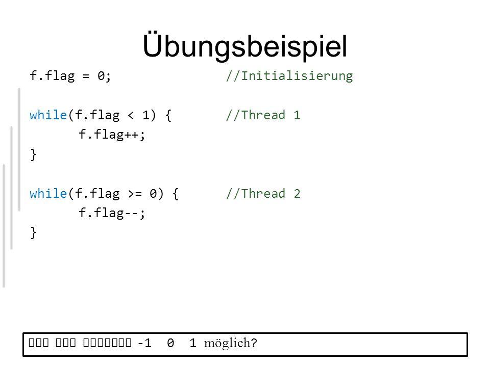 Übungsbeispiel f.flag = 0;//Initialisierung while(f.flag < 1) {//Thread 1 f.flag++; } while(f.flag >= 0) {//Thread 2 f.flag--; } Ist die Sequenz -1 0