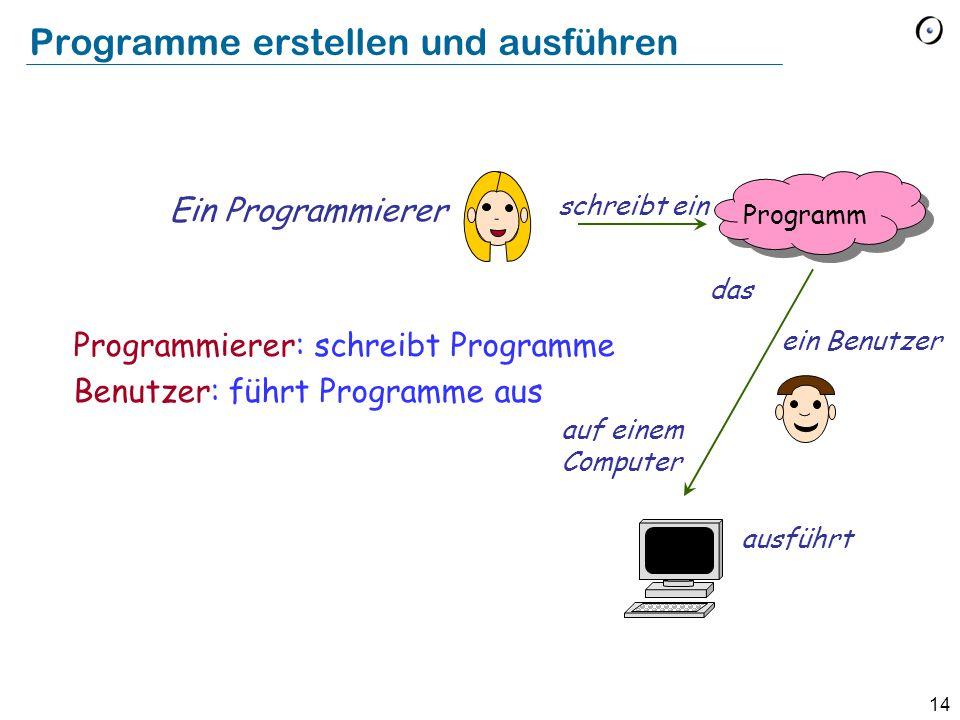 14 Programme erstellen und ausführen Programmierer: schreibt Programme Benutzer: führt Programme aus Ein Programmierer schreibt ein ein Benutzer das auf einem Computer ausführt Programm