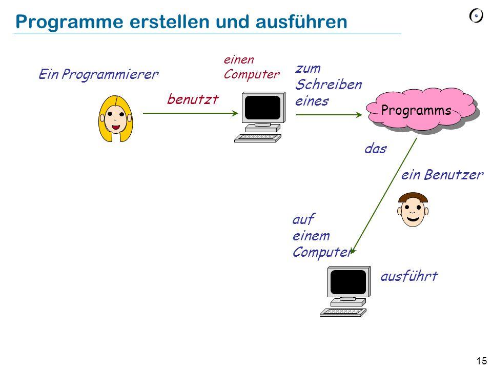 15 Programms benutzt einen Computer Ein Programmierer das auf einem Computer ausführt ein Benutzer Programme erstellen und ausführen zum Schreiben eines