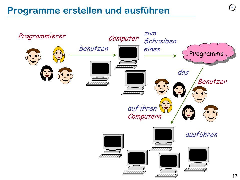 17 Programme erstellen und ausführen Benutzer ausführen benutzen Computer auf ihren Computern das Programms zum Schreiben eines Programmierer
