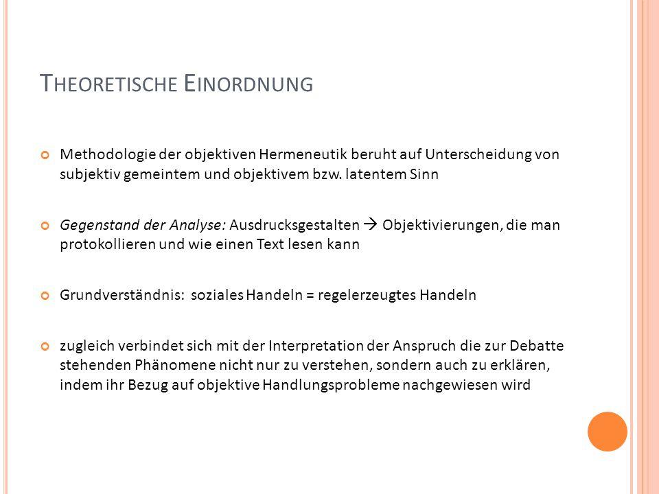 T HEORETISCHE E INORDNUNG Methodologie der objektiven Hermeneutik beruht auf Unterscheidung von subjektiv gemeintem und objektivem bzw.