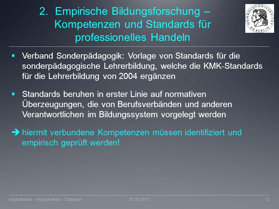 2.Empirische Bildungsforschung – Kompetenzen und Standards für professionelles Handeln  Verband Sonderpädagogik: Vorlage von Standards für die sonder