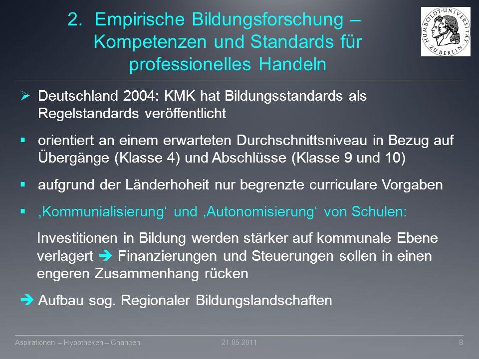 2.Empirische Bildungsforschung – Kompetenzen und Standards für professionelles Handeln  Deutschland 2004: KMK hat Bildungsstandards als Regelstandard
