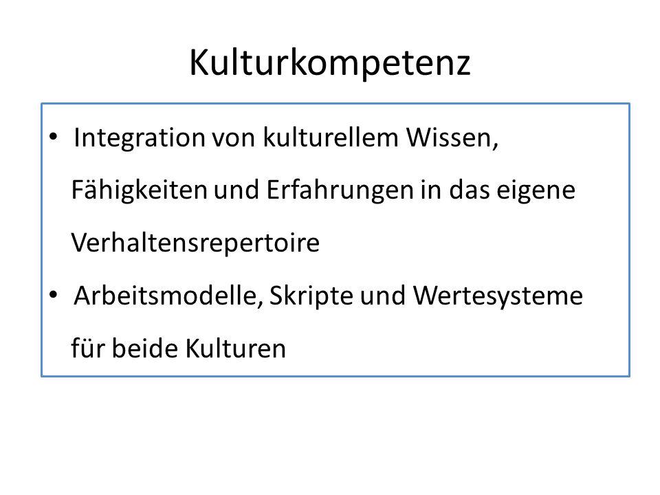 Kulturkompetenz Integration von kulturellem Wissen, blFähigkeiten und Erfahrungen in das eigene blVerhaltensrepertoire Arbeitsmodelle, Skripte und Wer