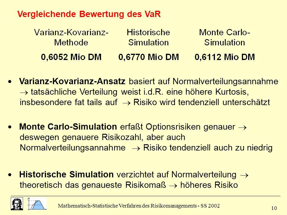 Mathematisch-Statistische Verfahren des Risikomanagements - SS 2002 10  Varianz-Kovarianz-Ansatz basiert auf Normalverteilungsannahme  tatsächliche