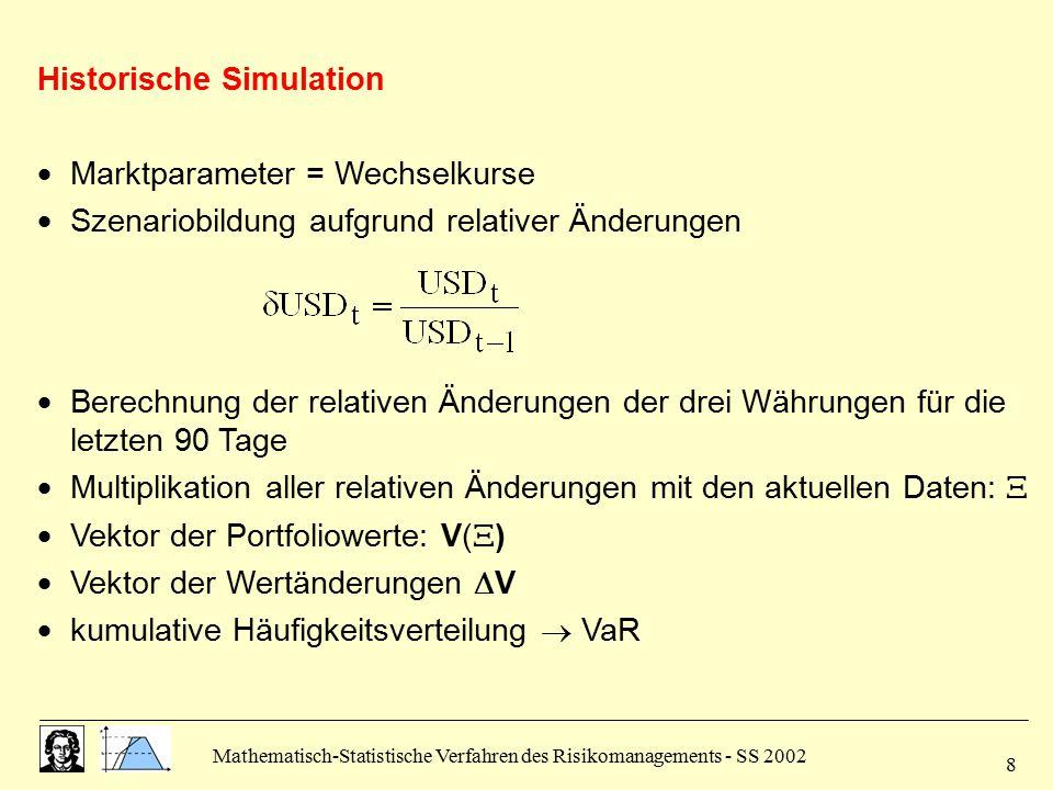 Mathematisch-Statistische Verfahren des Risikomanagements - SS 2002 9 Monte Carlo- Simulation  Marktparameter = Wechselkurse  Szenariobildung aufgrund relativer Änderungen  Annahme: Renditen gemeinsam normalverteilt  1000-mal Erzeugung von jeweils 3 unabhängigen Zufallsvariablen (Zn-N(0,1))  Berechnung der Matrix A  Bestimmung der Simulationsmatrix:   Vektor der Portfoliowerte: V(  )  Vektor der Wertänderungen  V  kumulative Häufigkeitsverteilung  VaR