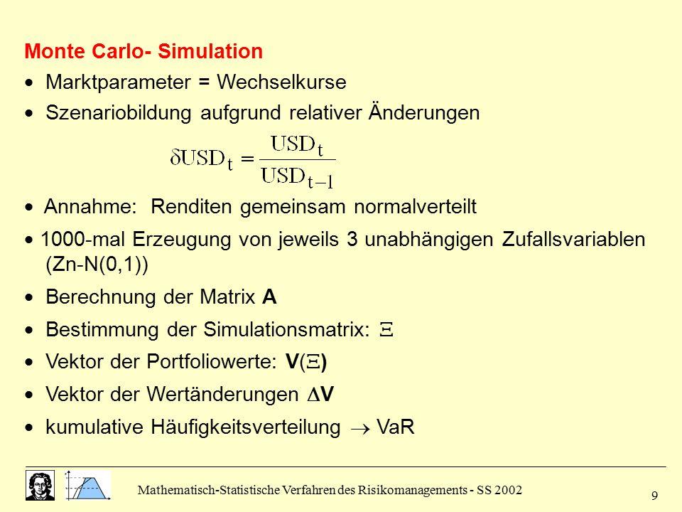 Mathematisch-Statistische Verfahren des Risikomanagements - SS 2002 9 Monte Carlo- Simulation  Marktparameter = Wechselkurse  Szenariobildung aufgru