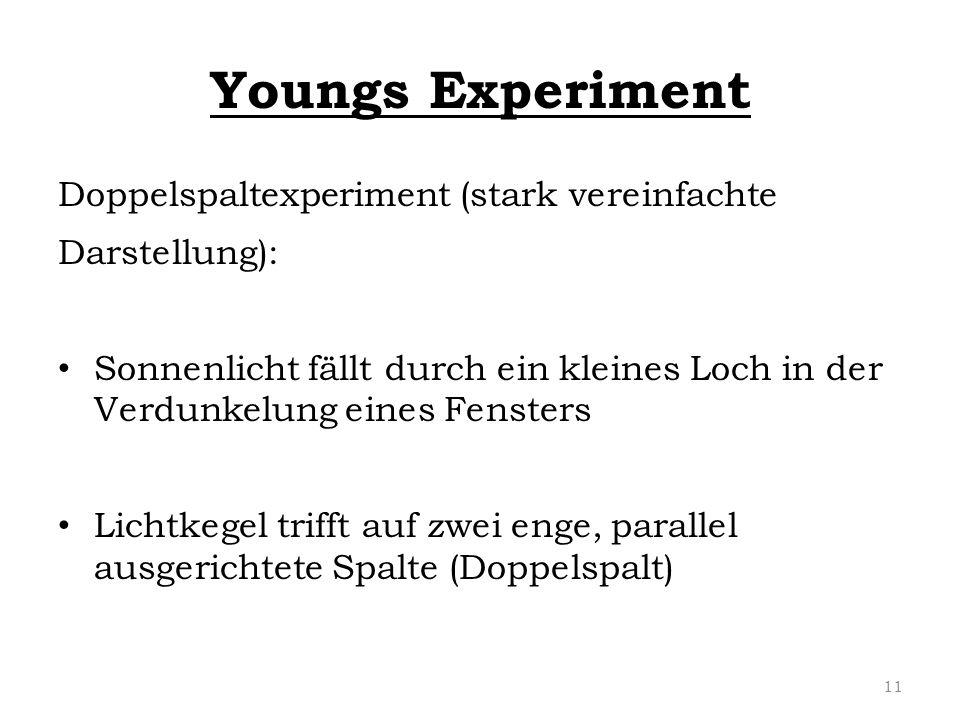 Youngs Experiment Doppelspaltexperiment (stark vereinfachte Darstellung): Sonnenlicht fällt durch ein kleines Loch in der Verdunkelung eines Fensters